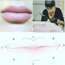 Перманентный макияж губ в Королеве
